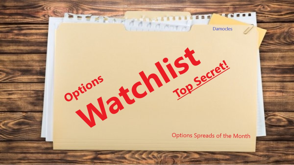 Options Watchlist by Damocles